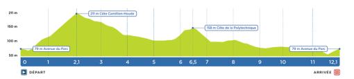 Grand-Prix-Cycliste-de-Montreal-1410443321